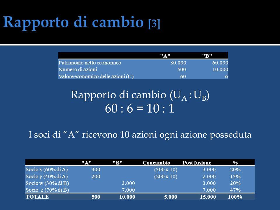 Rapporto di cambio [3] 60 : 6 = 10 : 1 Rapporto di cambio (UA : UB)